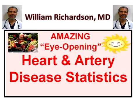 Amazing Heart & Artery Disease Statistics!!!!!!!!