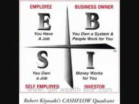 Most Profitable Home Business Opportunity – No Selling!