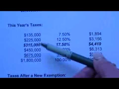 The truth about property taxes in Washington State