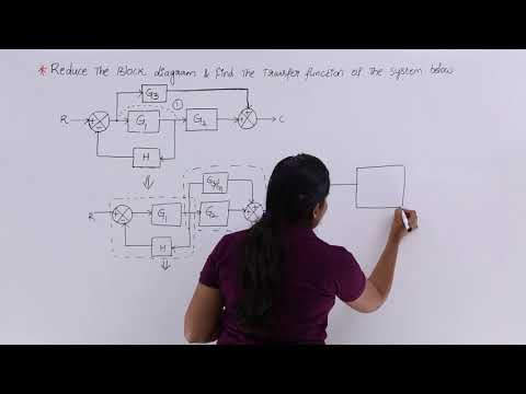 Problem 1 On Block Diagram Reduction