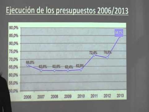 Transferencias a municipios de la Diputación de Málaga en 2013