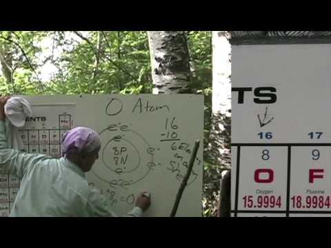Oxygen Atom Bohr Model Video