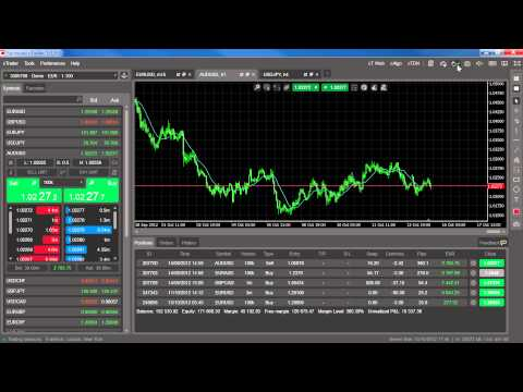 Forex traders glasgow