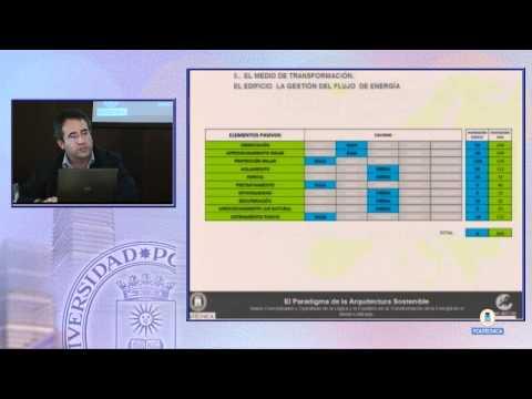 Energieumwandlung in der gebauten Umwelt (Sustainable Architecture Paradigm 3/7)