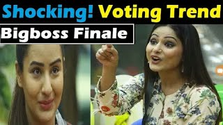 Bigg Boss 11 Voting Trend:Hina Khan Leading|Hina-Shilpa Close Competition|
