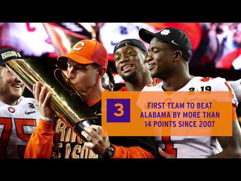 Video: Facts and Figures from Clemson's championship win over Alabama