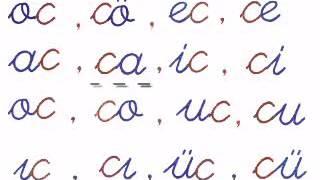 c harfini öğreniyorum