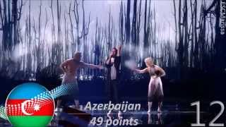 Nonton Eurovision 2015 (ESC) - Final Ranking [ FULL END RESULTS] Film Subtitle Indonesia Streaming Movie Download