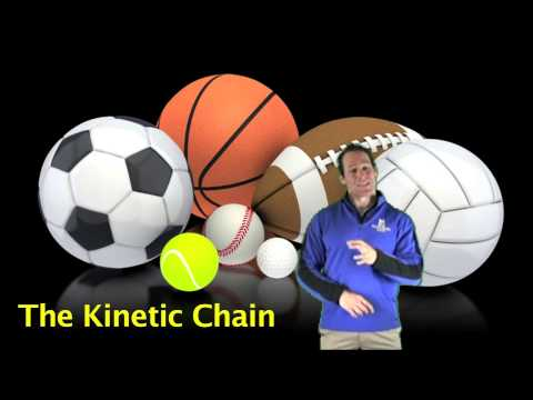 Kinetic Chain Assesment