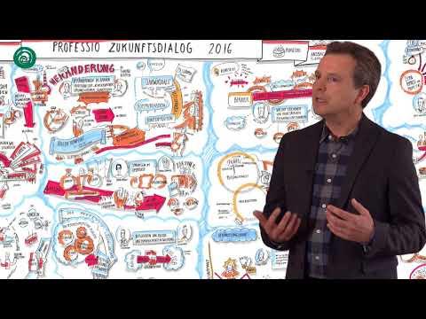 Walter Allinger: Professionalisierung und Beraterqualifizierung in der VUCA-Welt