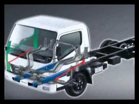 Mitsubishi Fuso Malaysia Truck Lorry Driving Your Business