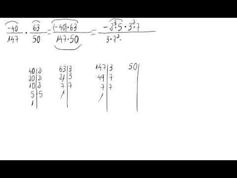 Vídeos Educativos.,Vídeos:Multiplicación de fracciones