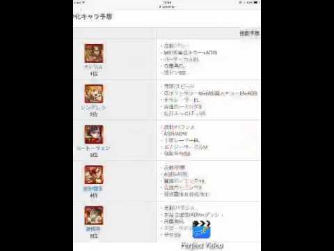 Video モンスト 獣神化予想ランキング download in MP3, 3GP, MP4, WEBM, AVI, FLV January 2017