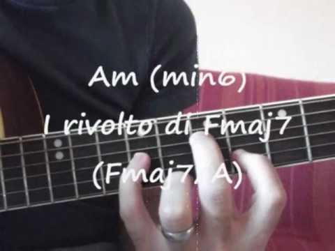 Tears In The Rain (Joe Satriani) + guitar lessons by Claudio Macr