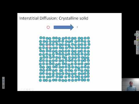 Diffusion: Mechanisms {Texas A&M: Intro to Materials (MSEN 201)}