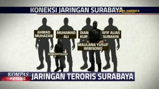 Video Teroris Berencana Teror Surabaya Kayak Thamrin? MP3, 3GP, MP4, WEBM, AVI, FLV September 2018