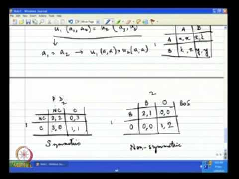 War thunder game theory economics syllabus