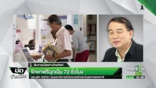 ขีดเส้นใต้เมืองไทยวันนี้ มาพูดคุยถึงมาตรการของรัฐบาล เกี่ยวกับการรั...