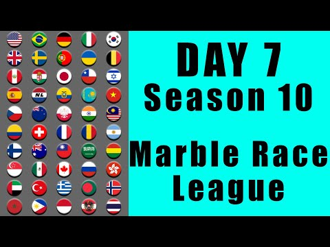 Marble Race League 2020 Season 10 Day 7 Marble Point Race in Algodoo / Marble Race King
