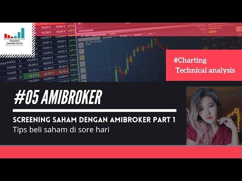 Cara pilih saham dengan amibroker dan tips beli saham di sore hari