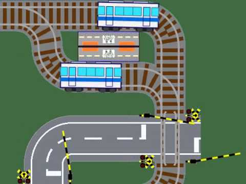 Video of SG Railroad 2D