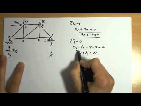 Cálculo Estructural - En esta serie de tutoriales se muestra el cálculo de una estructura isostática por el método de los nudos. Aquí se muestran la primera parte que es la obtenc...
