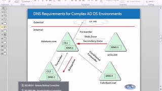 MCSA 2012-70-412-7-Implementing Distributed Active Directory Domain Services Deployments MCSA 2012 B