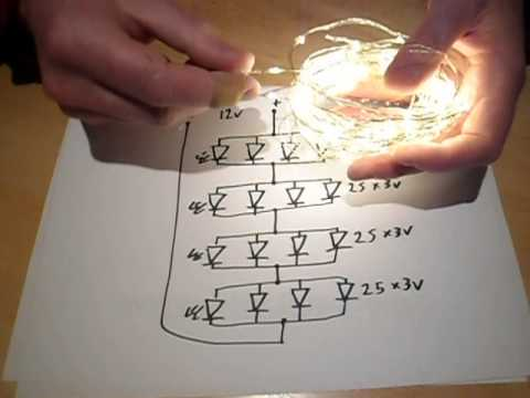 Analysis of a 100 LED string of