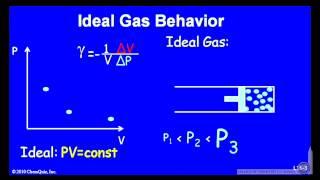 Ideal Gas Behavior