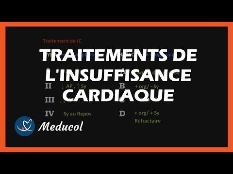 Traitement : Insuffisance Cardiaque symptomes et maladie cardiaque