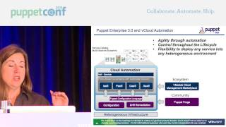 VMware And Puppet: How To Plan, Deploy&Manage Modern Applications - PuppetConf 2013