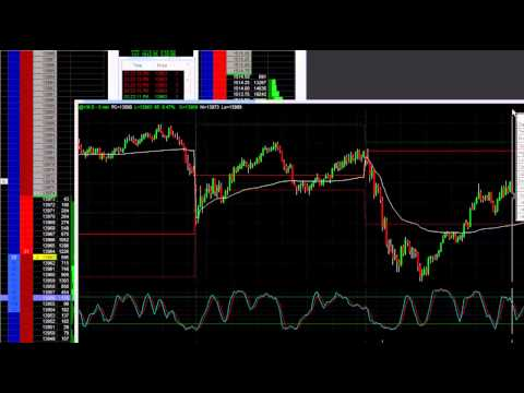 Live Tape Reading Scalp Trade – The Daytrading Room