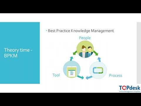 Best Practice Knowledge Management