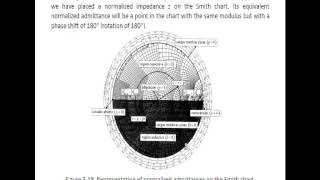 Umh2286 2012-13 Lec008 Líneas De Transmisión Ideales Cargadas 2