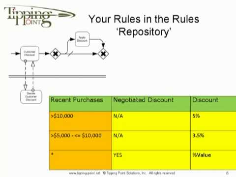 the rules of business - Tom Debevoise (co-author) 'MicroGuide to Process Modeling in BPMN' discusses the role of business rules in BPMN.