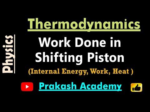 Physik: Thermodynamik-Verschiebekolben-Problem