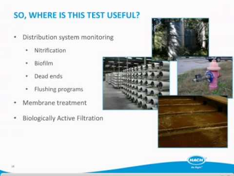ATP — A new tool for measuring and managing water treatment and distribution systems
