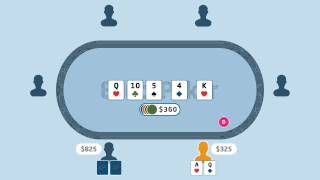 Estrategia Poker Online Con 50 Ciegas | Vs 1 Rival