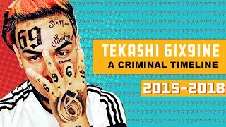 Video The 6ix9ine Timeline: Every Single Legal Issue Leading Up To Tekashi69 Final Arrest MP3, 3GP, MP4, WEBM, AVI, FLV Desember 2018