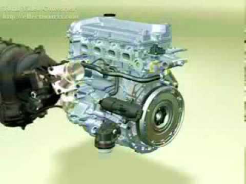 MECANICA AUTOMOTRIZ - FUNCIONAMIENTO DEL MOTOR ANIMACION 3D