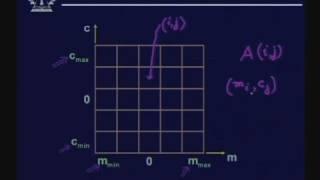 Lecture - 30 Image Segmentation - II