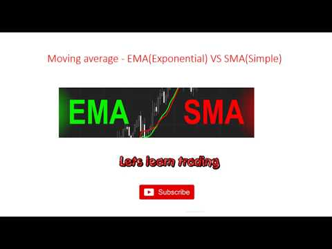 Moving Average - Simple vs Exponential moving average(SMA vs EMA) Indicator for trading