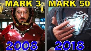 Video ALL IRON MAN SUIT TRANSFORMATIONS MP3, 3GP, MP4, WEBM, AVI, FLV Januari 2019