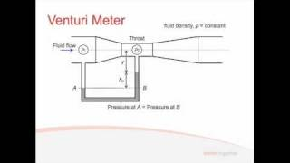 Fluids - Lecture 3.1 - Flow Rate Measurement