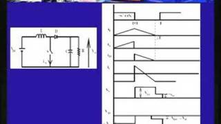 Lecture - 25 Power Electronics