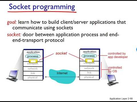 Networking: Unit 2 - The Application Layer - Lesson 13, Socket