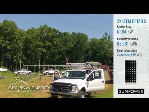 Charlie N's Home Solar Power System