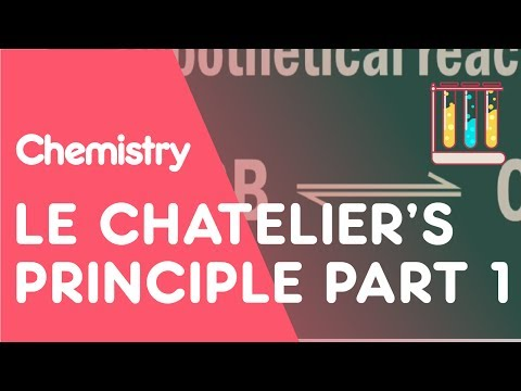 Le Chatelier's Principle Part 1 | The Chemistry Journey | The Fuse School