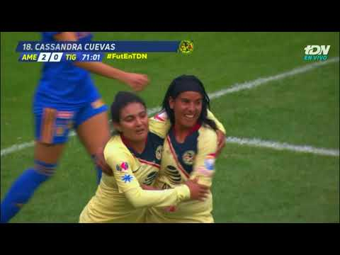 Resumen América 2-2 Tigres Femenil Gran Final Ida Estadio Azteca