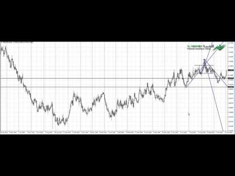 التحليل والتوصية اليومية EURUSD | GBPUSD | NZDUSD